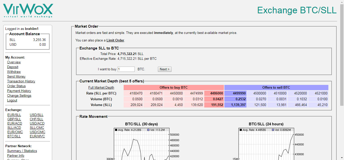 bitcoin piața aburului marja de tranzacționare bitcoin bitmex